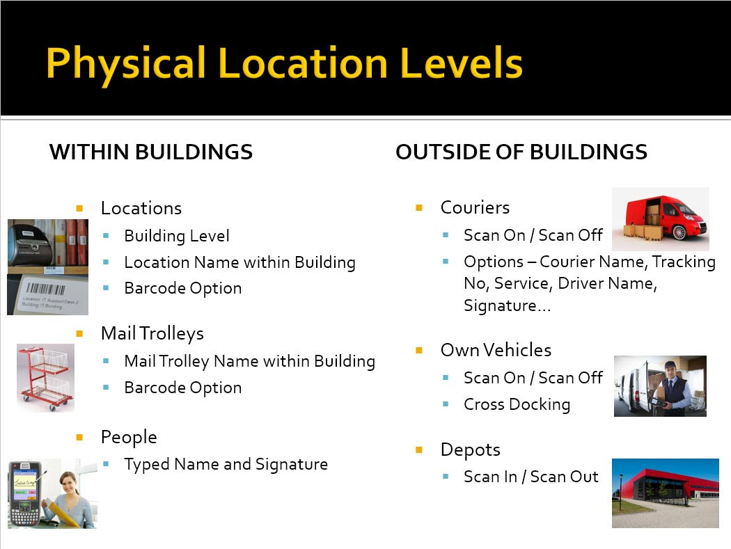 Multi-Site Tracking System for Parcels, Documents and Assets